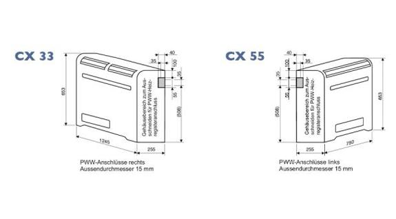 Hytek - Wellness - Produkte - CX 33 – A